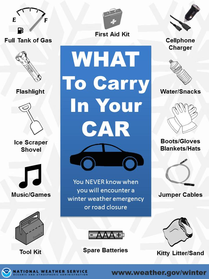 Got travel plans for the weekend? Use today's break in the active weather pattern to double check you car preparedness kit!