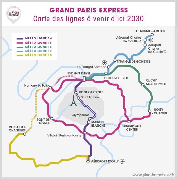 ou investir grand paris 2019