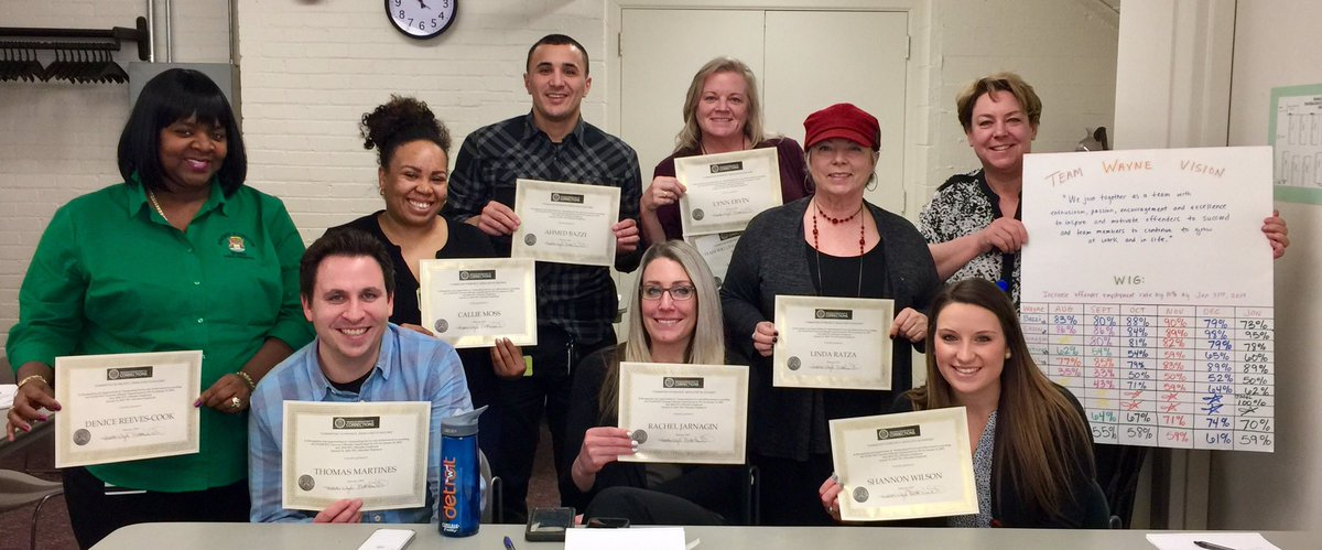Team WIG celebration for outstanding team achievement. Started July 2018 with a population of 52% employed. 1/31/19 = 70% employed. Thank you team for your hard work and dedication! @Moss17Callie @Ahmedbazzi_ @ThomasMartines5 @MDOC_QPN @Dietrichb7 @MDOCFOA