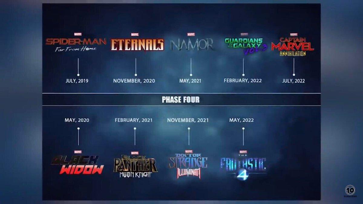 Yo! Imagine if this MCU Timeline is true   #Marvel #MCU #ThursdayThoughts <br>http://pic.twitter.com/Umo64Pr8B7