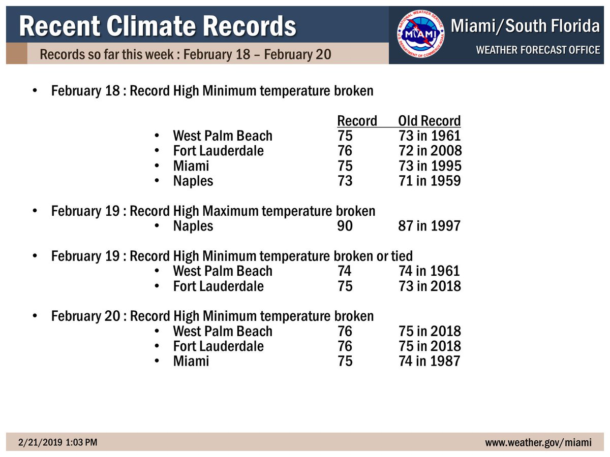 02/21 : Feeling the heat in South Florida?  Well, here is a glance at tied or broken records  from Feb 18 - Feb 20. We might break or tie additional records through the remainder of the week.  #flwx