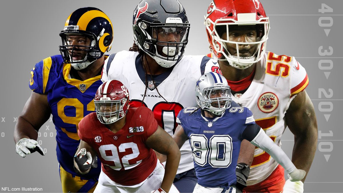 .@WillieMcGinest looks at the top 10 pass rushers worth pursuing in the offseason https://t.co/jgeokaZxXB