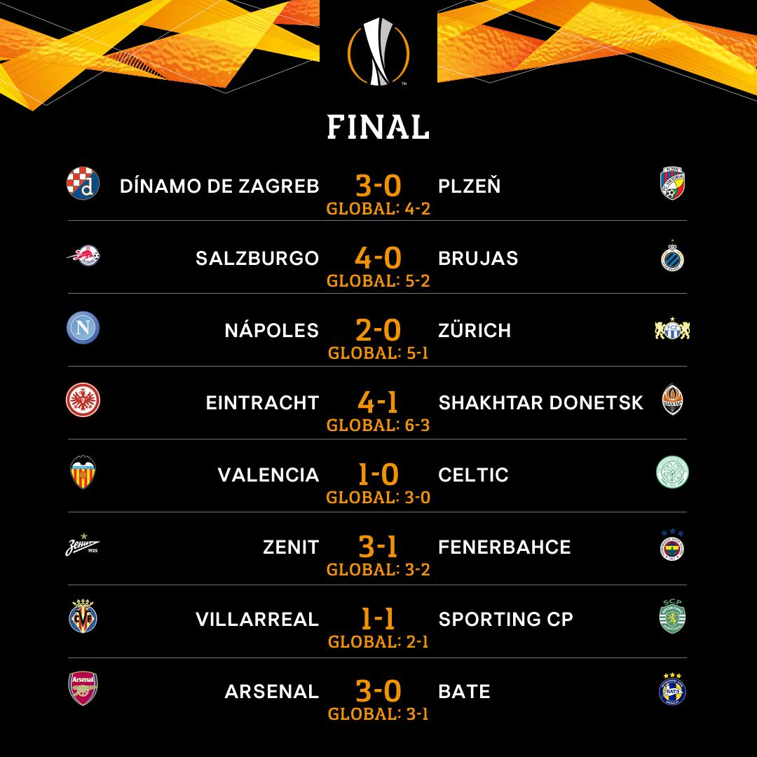 ⏰ FINAL ⏰  @VillarrealCF, @OfficialAFC_ES y @valenciacf, entre otros, lograron el billete a la siguiente ronda.   #UEL