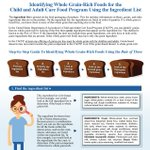 Image for the Tweet beginning: New! Identifying Whole Grain-Rich Foods