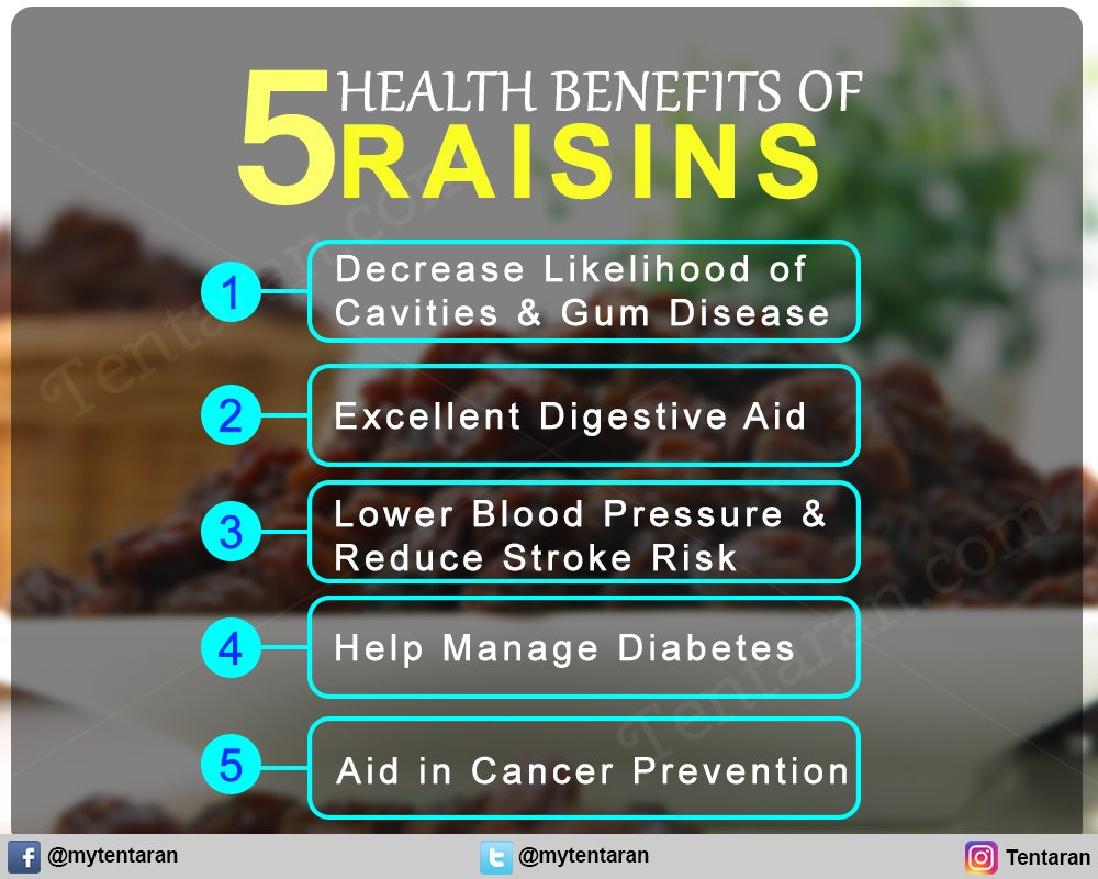 Are Raisins Good For You? These 5 Benefits Will Tell You #DailyHealthTips #EatClean #EatLocal #FitFood #GlutenFree #HealthyEating #HealthyRecipes #Nutrition #Paleo #Vegan #GetHealthy #HealthyLife #Health #MentalHealth #Healthcare #Fitness #Life #Success<br>http://pic.twitter.com/6FLbjAaNlF