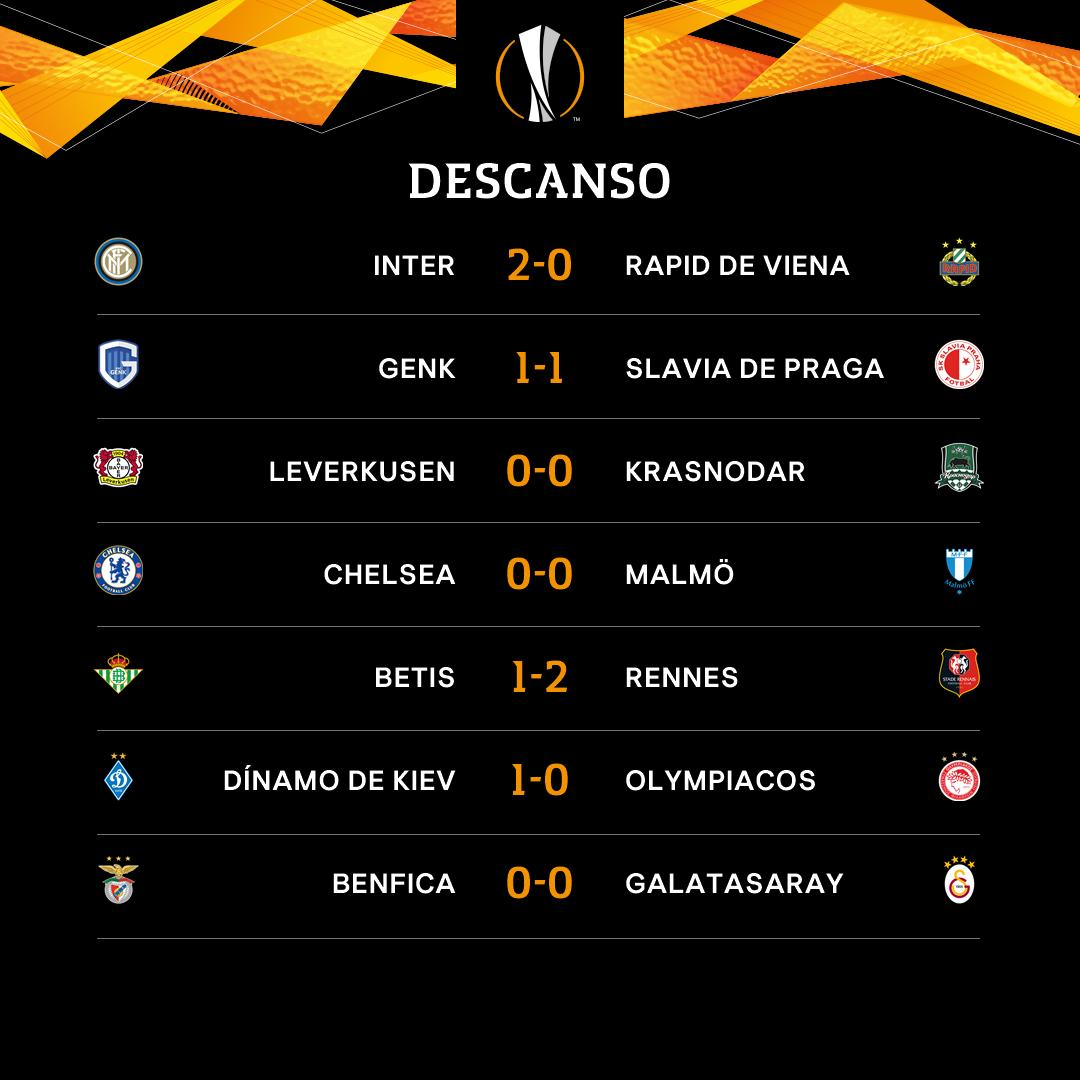 ¡DESCANSOS!   Así marchan los marcadores en Europa tras los primeros 45 minutos de los partidos de las 21:00.   @RealBetis - Rennes 👉http://bit.ly/2En9lNR  #UEL