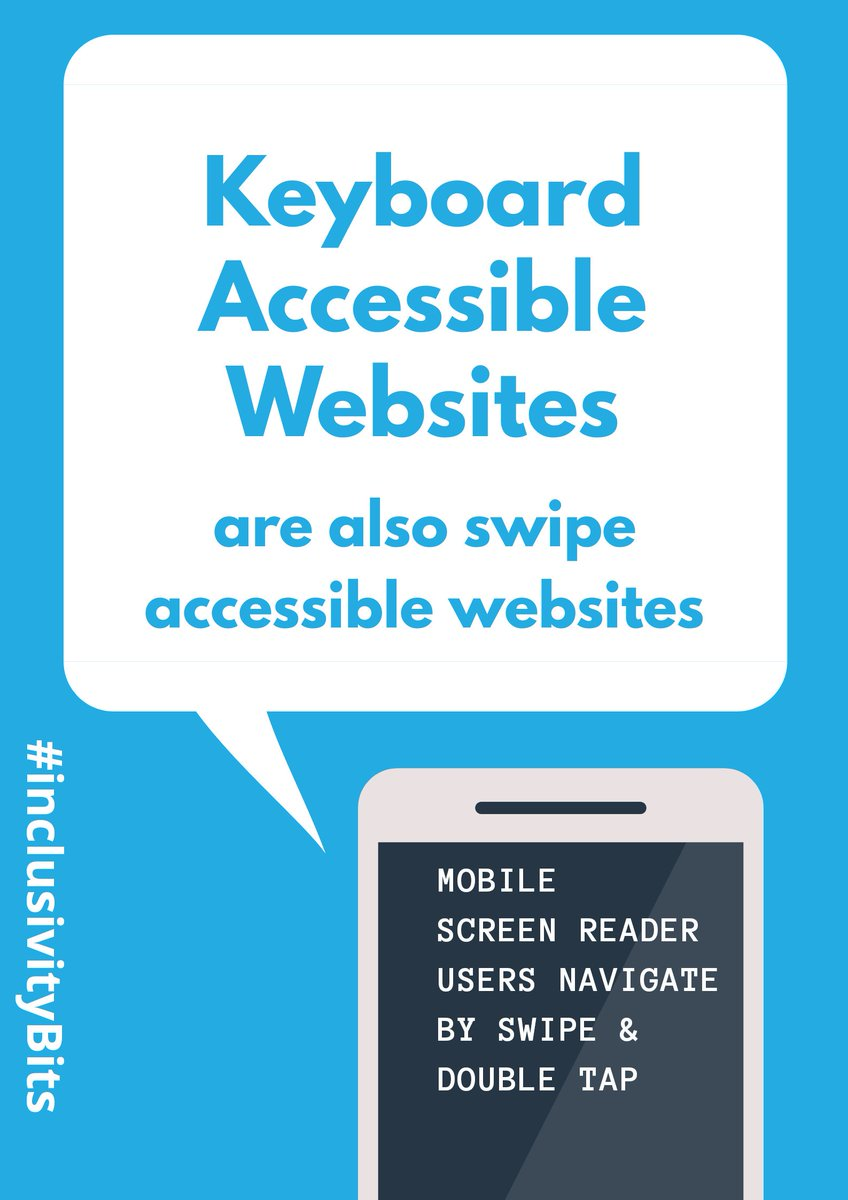 A smartphone with a speech bubble above it. Within the speech bubble the text reads:Keyboard Accessible Websites are also swipe accessible websites.On the screen of the phone the text reads: Mobile screen reader users navigate by swipe & double tap.