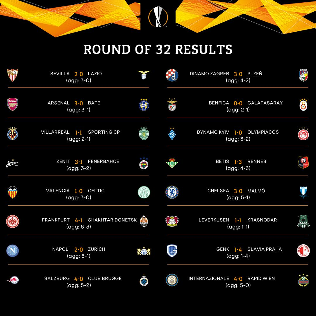Who lit up the last-32? 🔥  Team performance ___________ Individual display ___________  #UEL