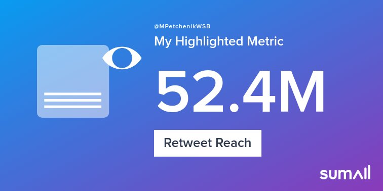 My week on Twitter 🎉: 95 Mentions, 8.13M Mention Reach, 246 Likes, 171 Retweets, 52.4M Retweet Reach. See yours with https://sumall.com/performancetweet?utm_source=twitter&utm_medium=publishing&utm_campaign=performance_tweet&utm_content=text_and_media&utm_term=3dd4d392b969ecc591b5ef58…