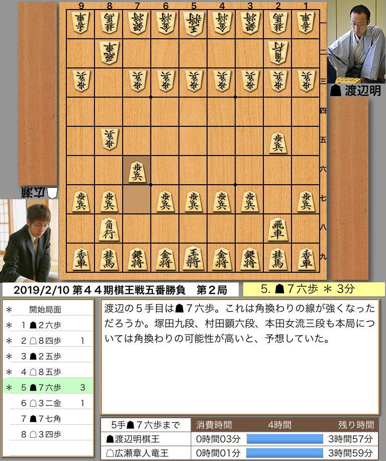 ▲渡辺明棋王 vs △広瀬章人竜王