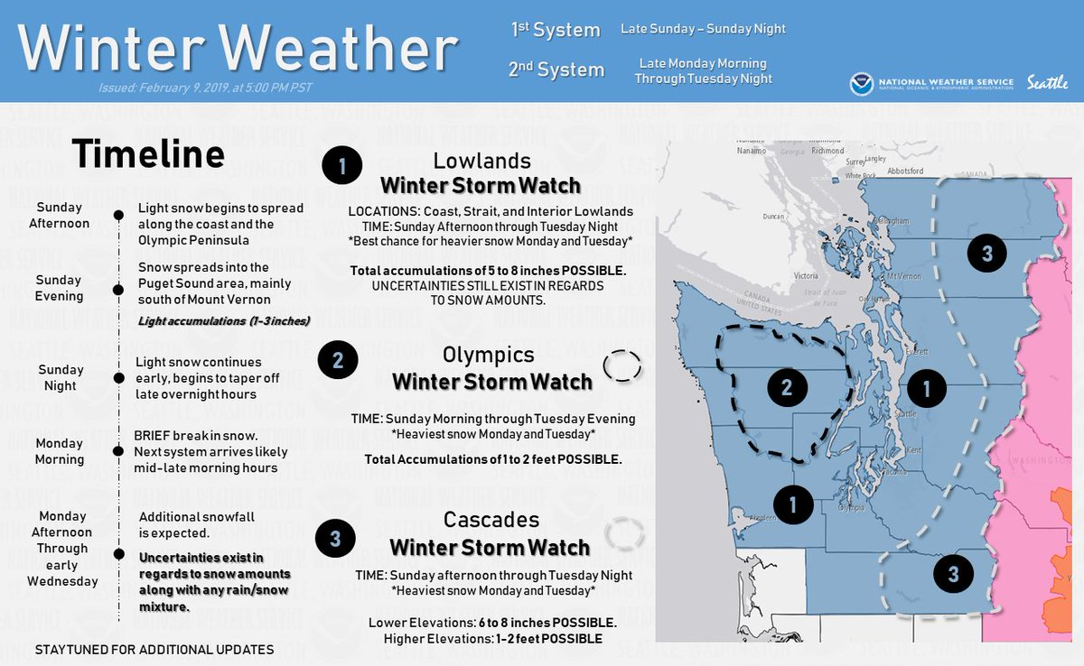 *Winter Storm Watch Issued*  Winter Storm Watch has been issued for western Washington. There will be TWO systems that impact the area. The 1st system arrives Sunday afternoon-night with light accumulations. The 2nd system pushes through Monday-Tuesday. Additional details: