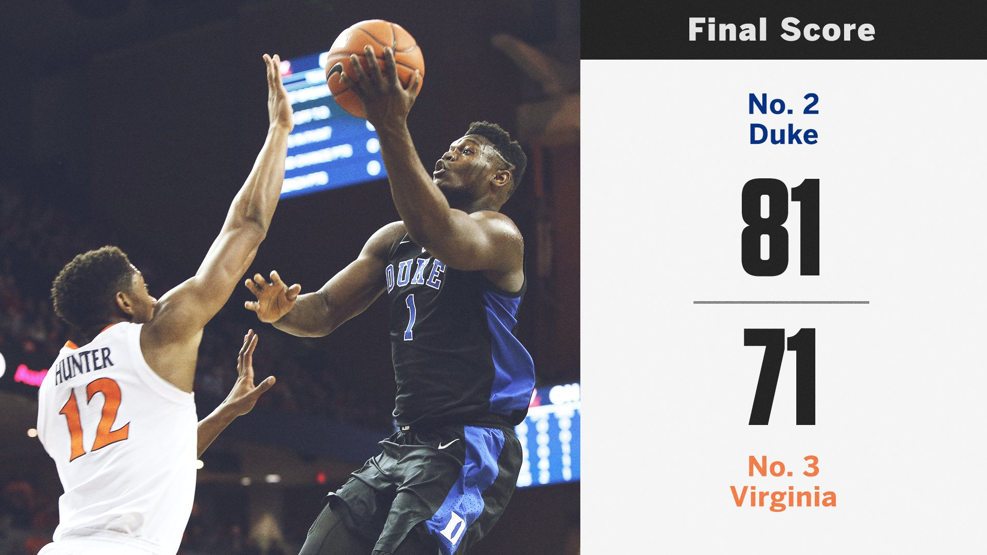 Duke went into Virginia and walked out with another W! https://t.co/sqvyuj1eAE