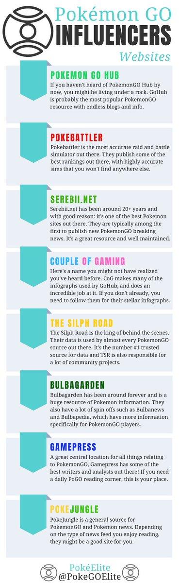Pokemon go gamepress simulator | [Gamepress] New Discoveries