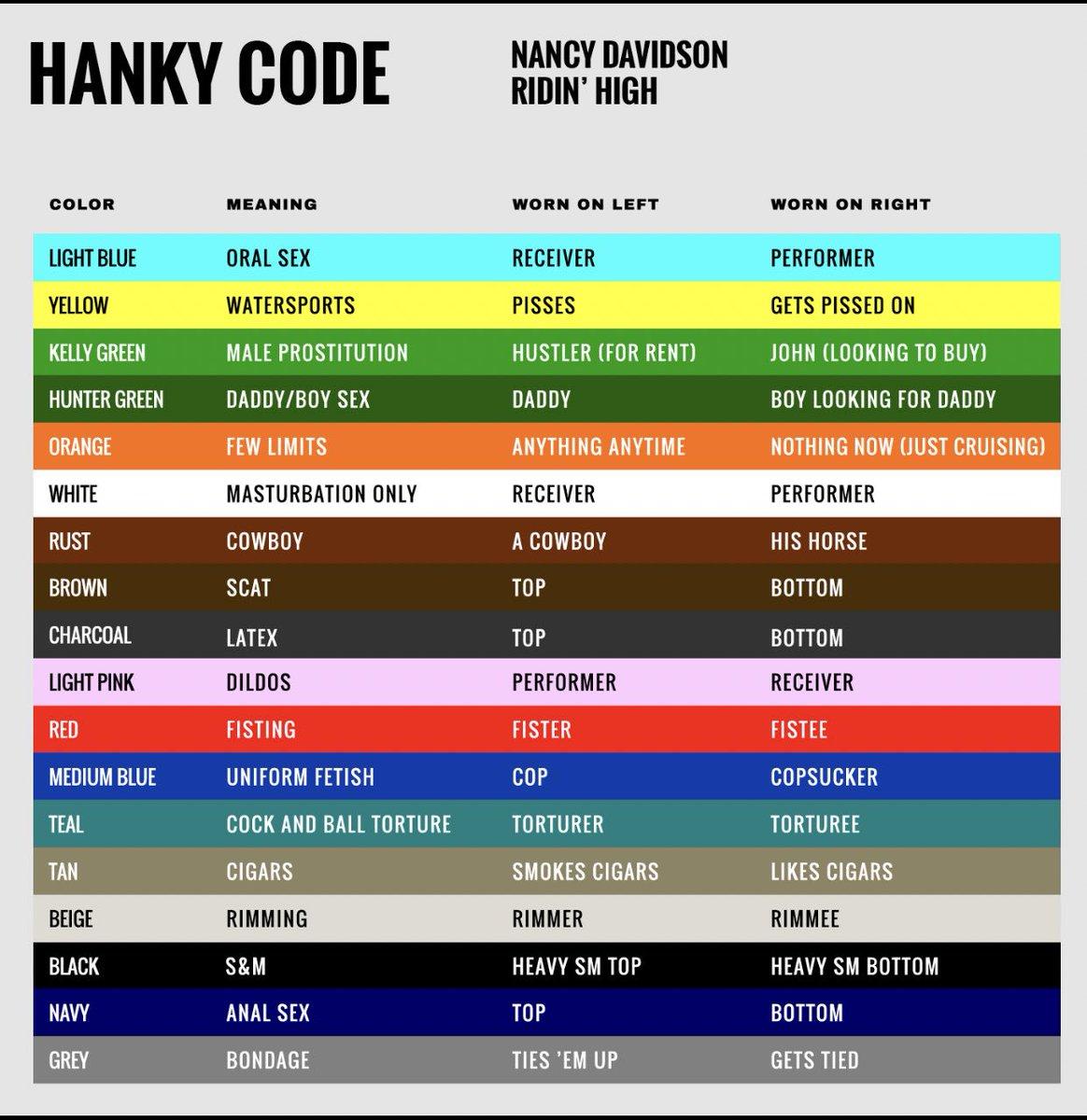 Hanky Code ile ilgili görsel sonucu