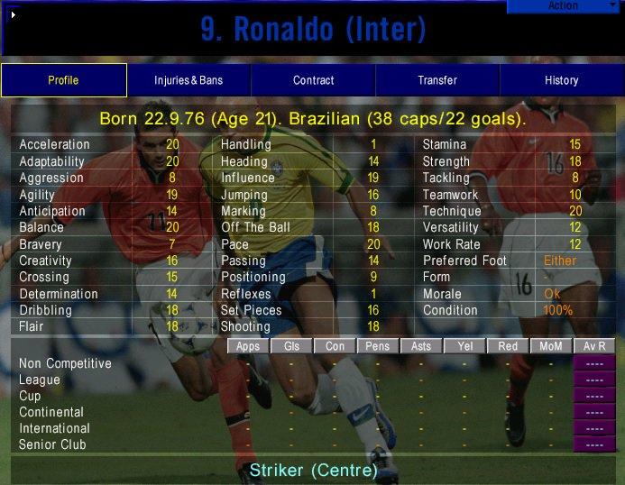 "CM & FM Nostalgia on Twitter: ""Ronaldo #CM3… """