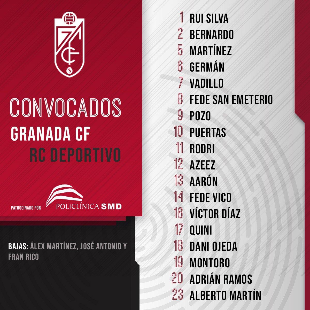 Convocatoria del Granada CF (Foto: Granada CF).