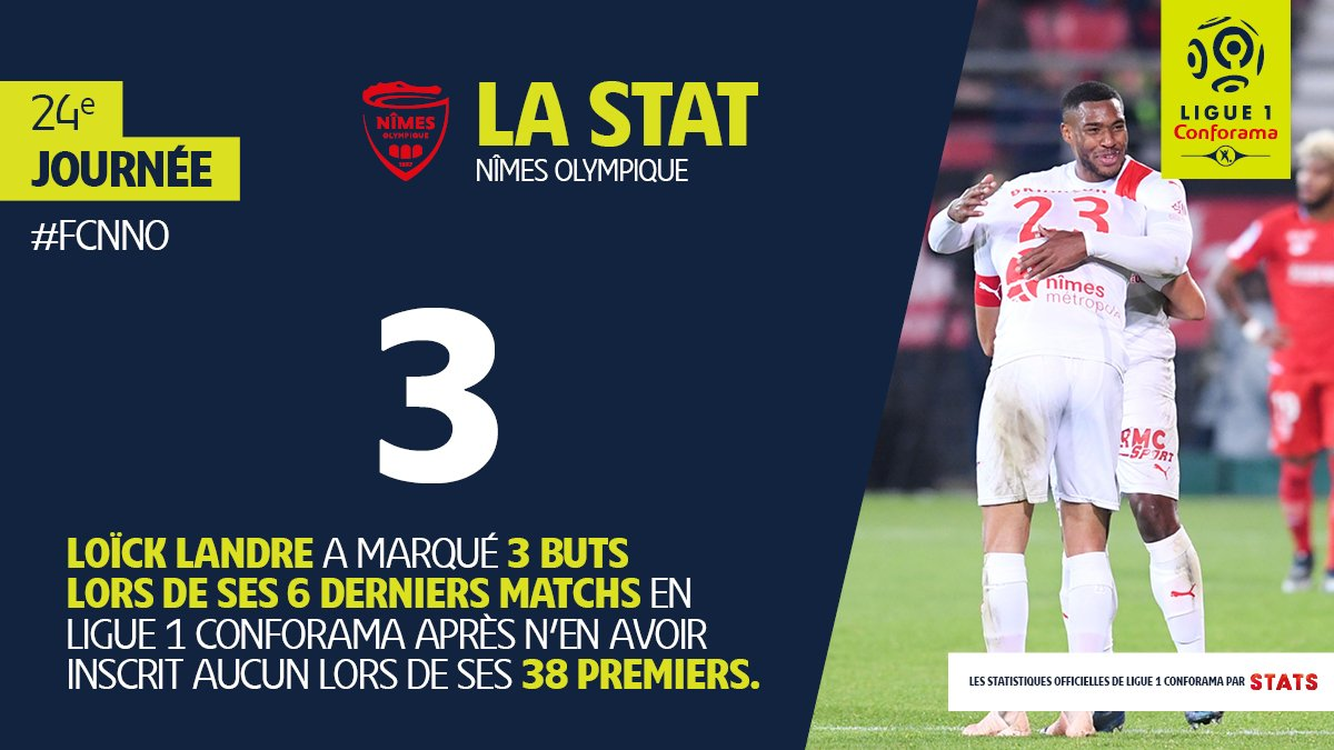 24e JOURNÉE DE LIGUE 1 CONFORAMA : FC NANTES - NIMES OLYMPIQUE  - Page 2 DzDEispW0AIAAK9