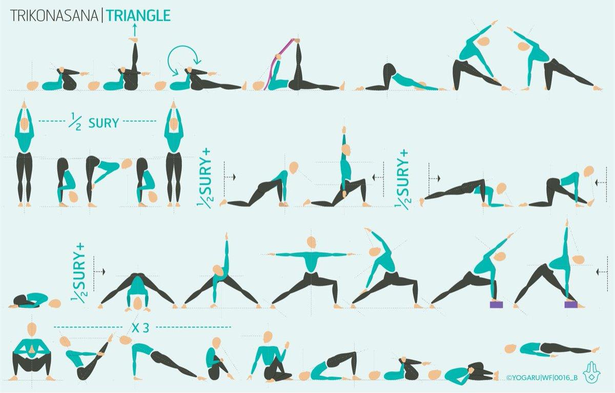 Triangle Pose Yoga Sequence