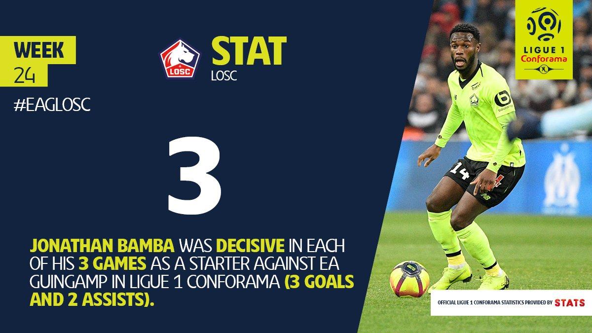 Ligue1 English's photo on #EAGLOSC