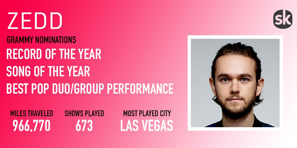 """Tonight @Zedd has 3 #GRAMMYs nominations, including #RecordOfTheYear and Song of the Year for his track with @greymusic and @MarenMorris """"The Middle""""  Zedd has a residency at @OmniaLasVegas and is playing @KAABOOCayman and @coachella. Show info here:  https:// goo.gl/aHC8Mc    <br>http://pic.twitter.com/EtnPFOgxsP"""