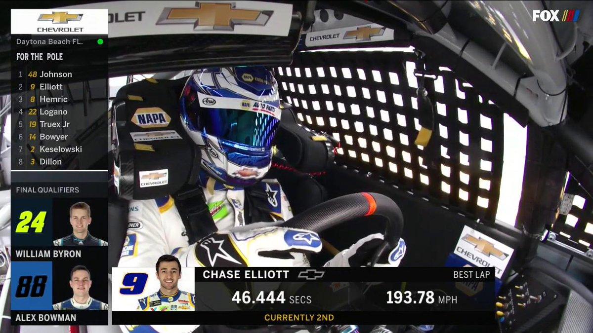 FOX: NASCAR's photo on William