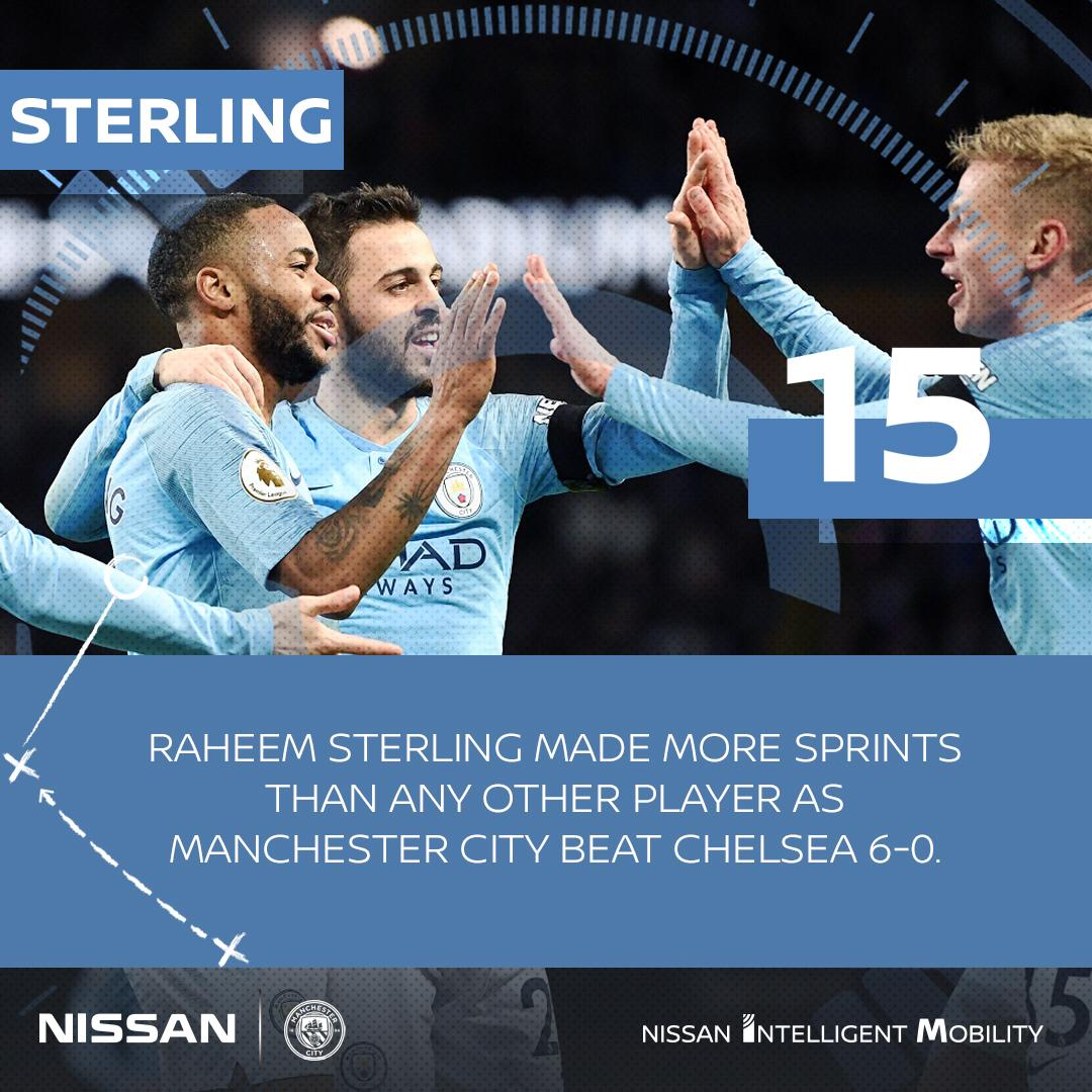 Raheem Sterling's mobility and precise runs proved to be the difference in @ManCity's dominant victory.   @OptaSuit  #InnovateYourGame🧠⚽