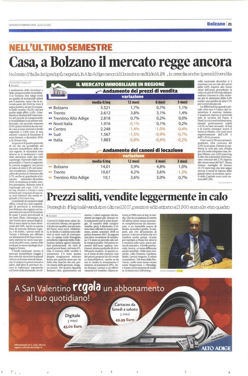 """Agenti Immobiliari Trento fiaip on twitter: """"#immobiliare: in trentino alto adige il"""