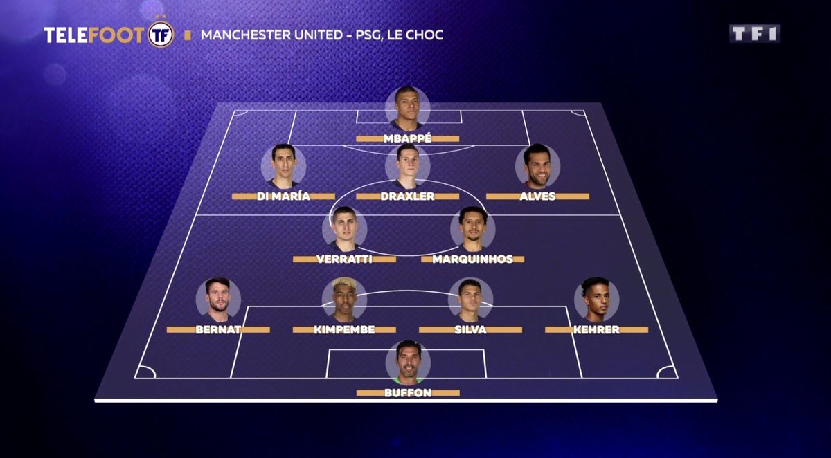 Manchester United Escalacao