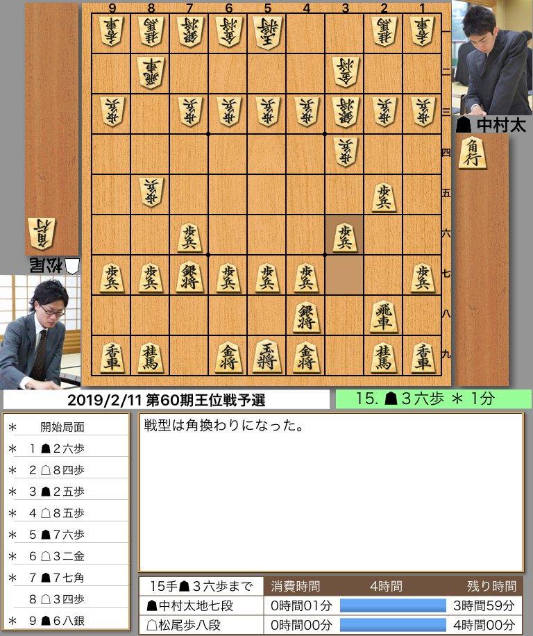 ▲中村太地七段 vs △松尾歩八段