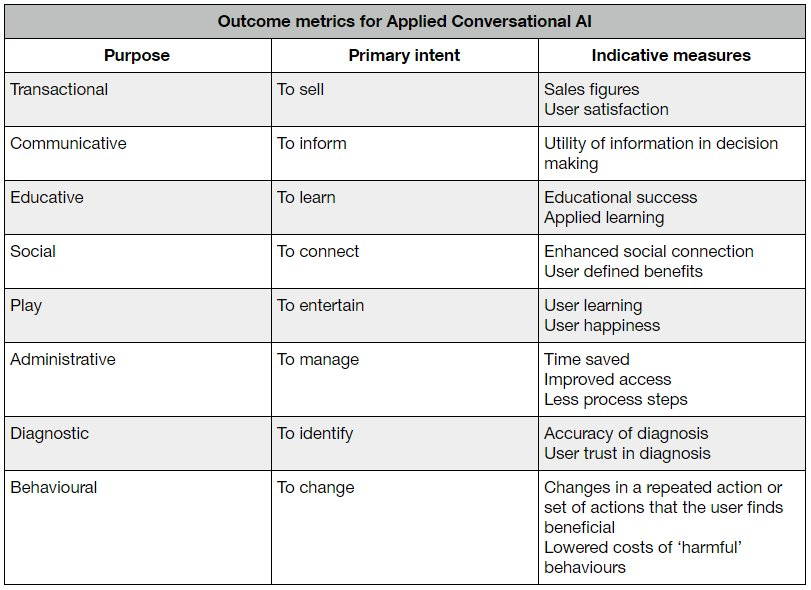 Here's the 8 types of Artificial Intelligence, and what you should know about them https://wef.ch/2SQYC3d  #technology #AI