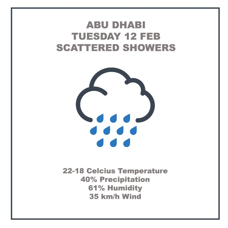 Weather Forecast Abu Dhabi  Will it rain tomorrow? #news
