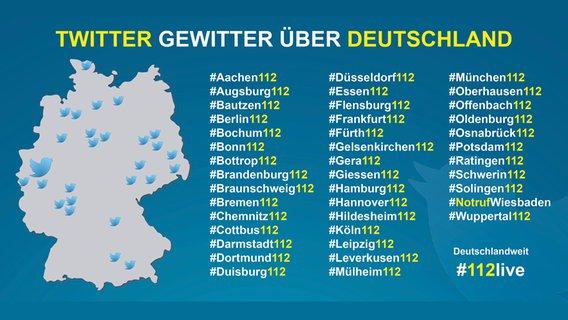 #TwitterGewitter Foto