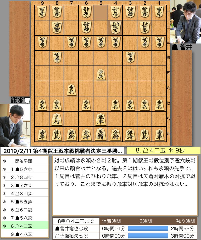 ▲菅井竜也七段 vs △永瀬拓矢七段