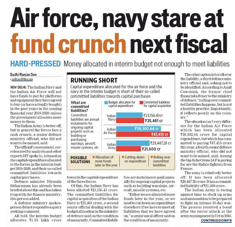 Image result for air force navy stare at fund crunch next fiscal