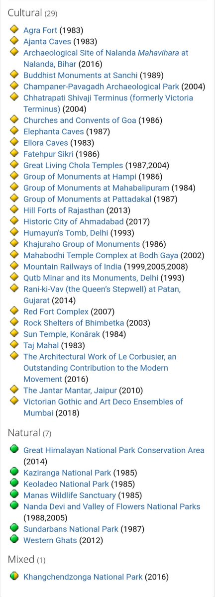 #Heritage sites of #India . A #wishlist for a #traveller per se. @tripoto @TravelLeisure @NatGeoTravel @TravelMagazine @lonelyplanet_in @LPMagIn @lonelyplanet @Travelzoo