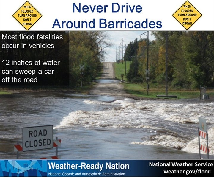 NWS Nashville's photo on Flood Watch