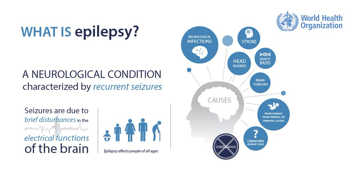 Today is World #EpilepsyDay. #Epilepsy affects more than 50 million people worldwide, making it one of the most common neurological diseases globally.  https://t.co/BAV5WFD3Hd