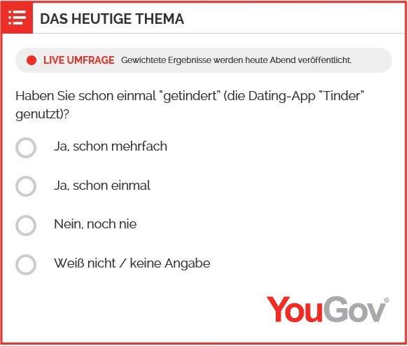 YouGov Deutschland's photo on #briefporto