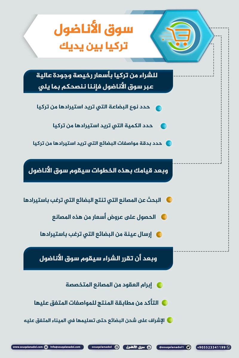 1acbaa64bf7e4  تركيا بين يديك hashtag on Twitter