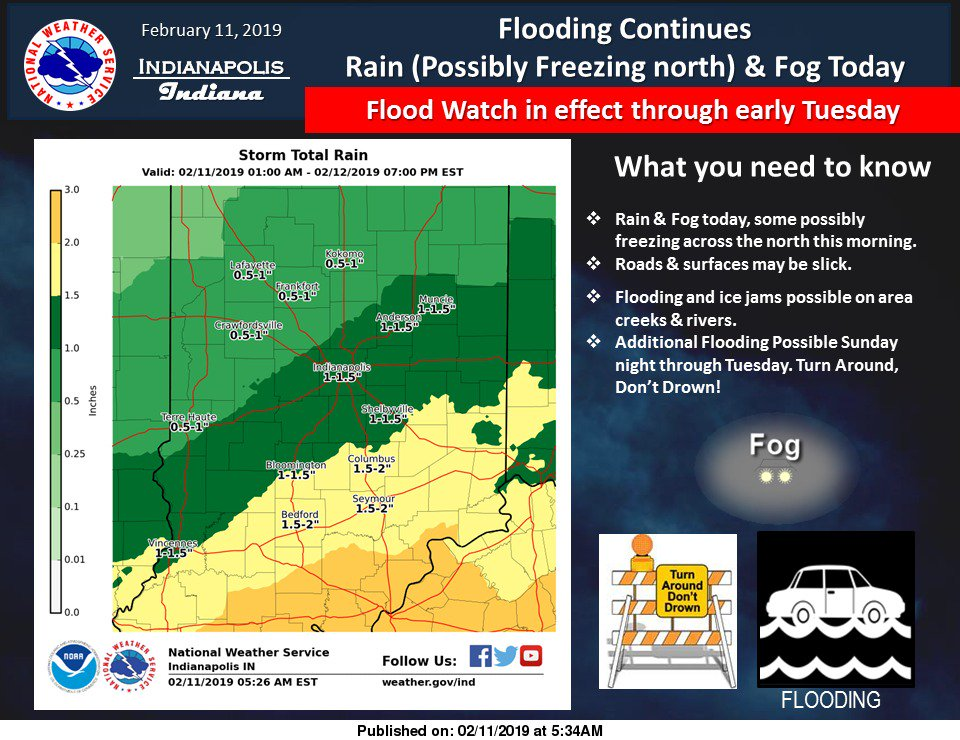 NWS Indianapolis's photo on Flood Watch