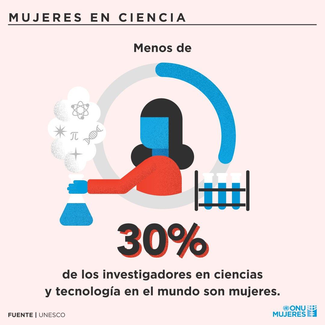 UNICEF México's photo on Menos del 30%