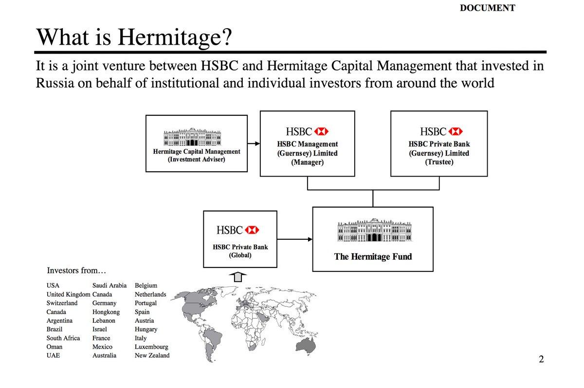 HSBC on Twitter: