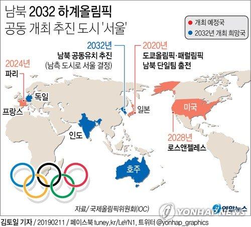 💙 문파집권30년 🎙️ 토론트윗's photo on 하계올림픽