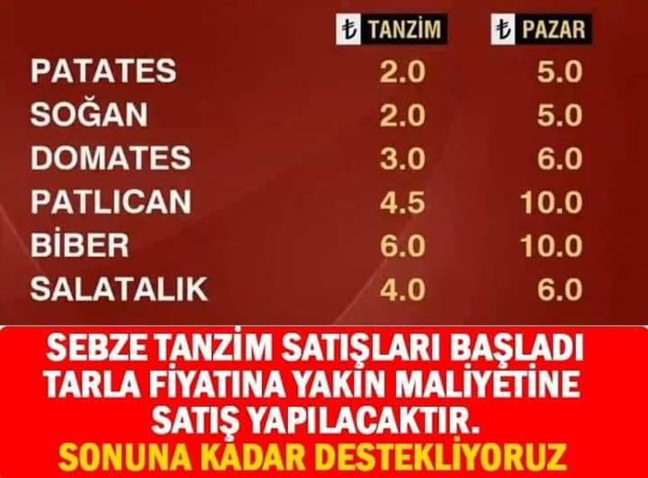 Zeki Bahçe #RTE's photo on Tanzim Satış