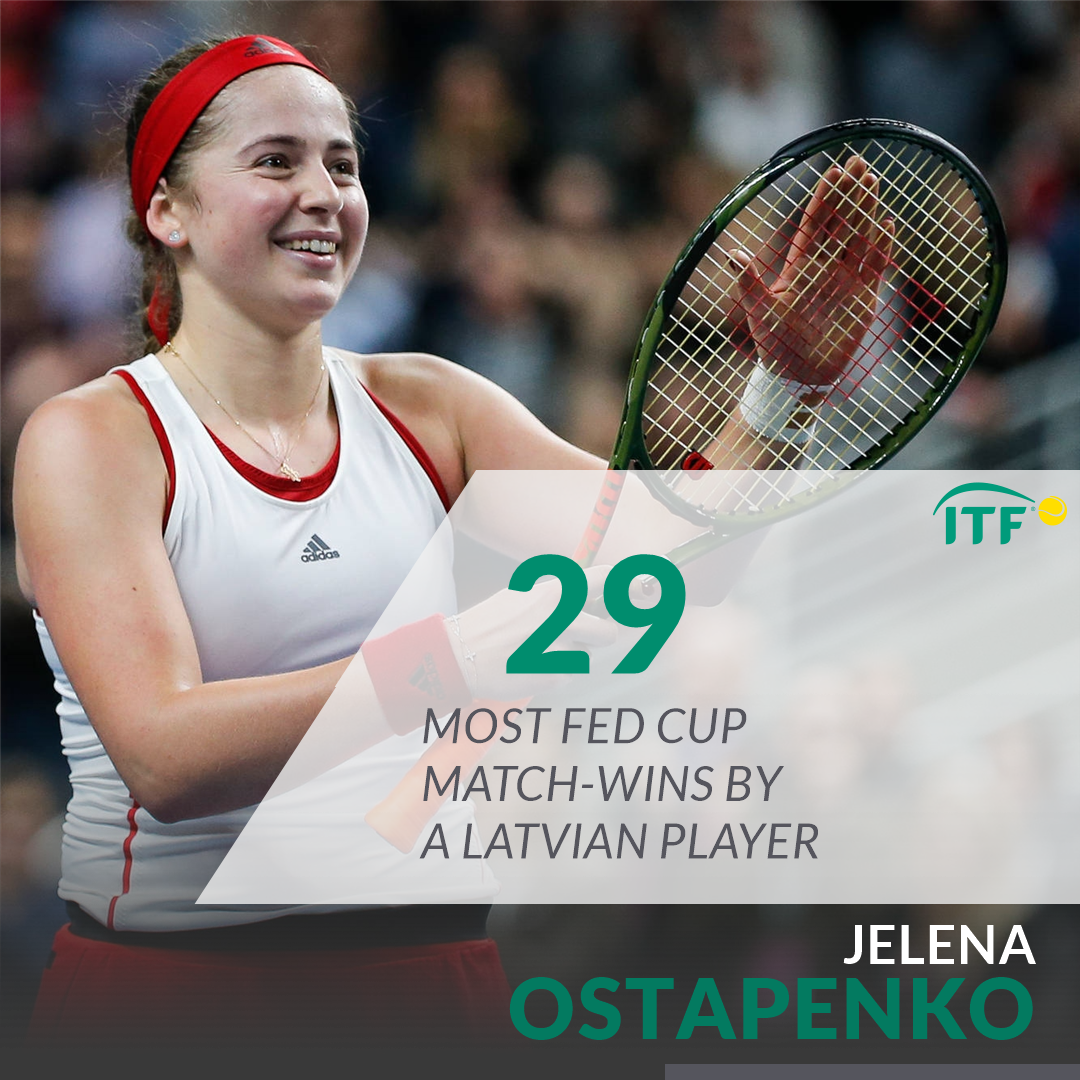 ITF's photo on #fedcup