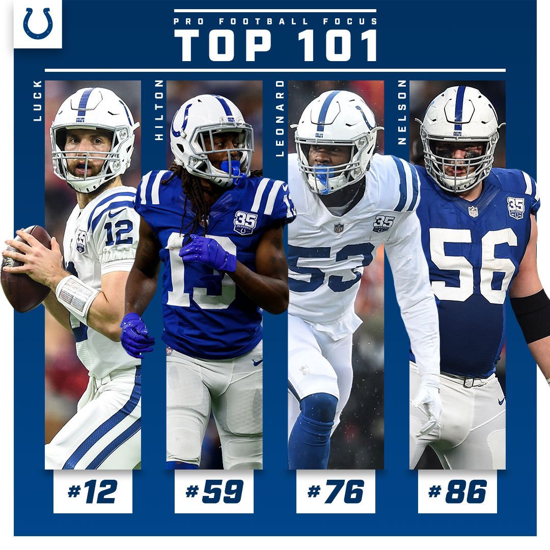 Andrew Luck, @TYHilton13, @dsleon45 and @BigQ56 land on @PFF's Top 101 Players of 2018 list.  #PFFTop101 ➡️ http://indcolts.co/N43dXy