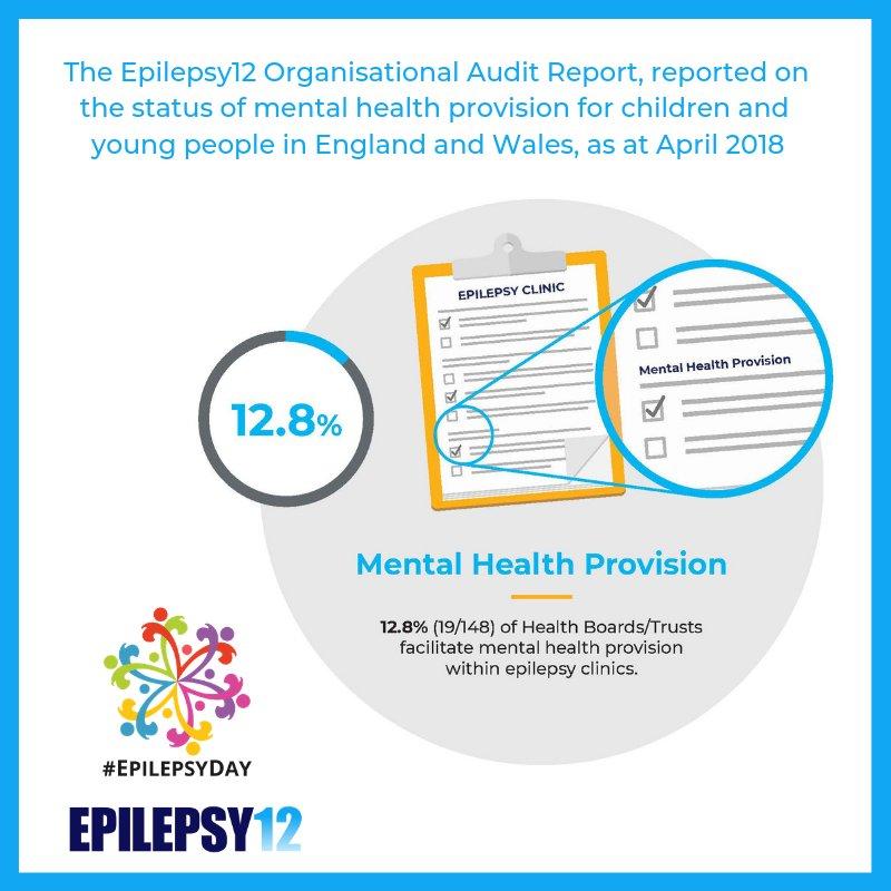 Epilepsy12's photo on #EpilepsyDay