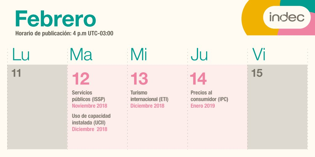 INDEC Argentina's photo on Consumidor