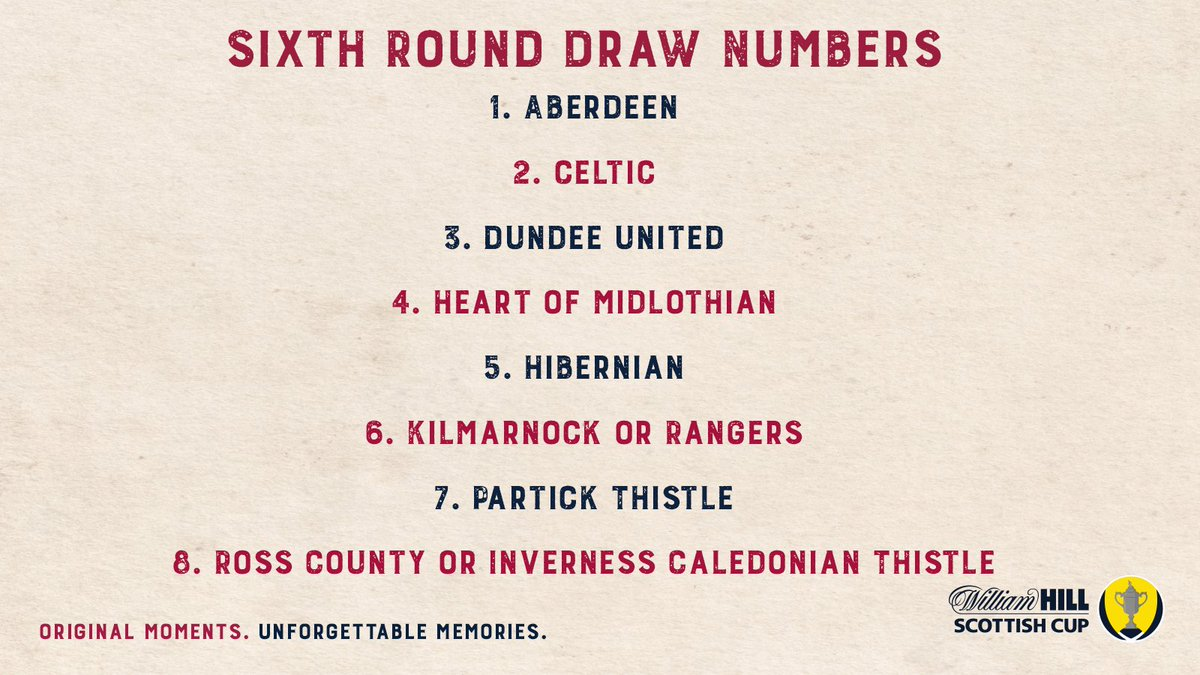 William Hill Scottish Cup's photo on Ross County