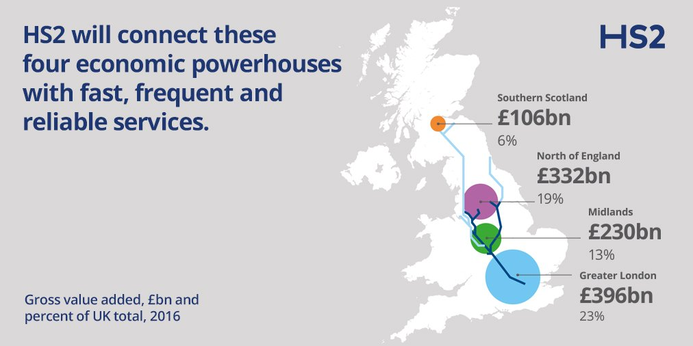 HS2 Ltd's photo on #OneNorth
